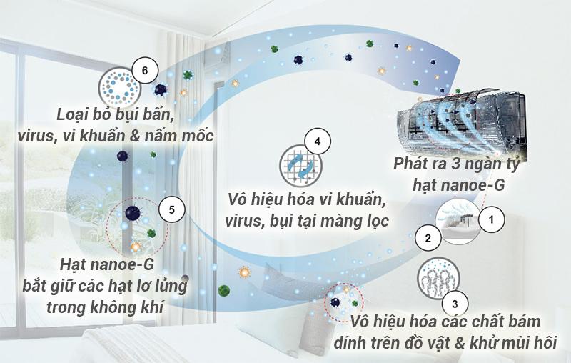 panasonic-cs-pu9tkh-8-2-4-org